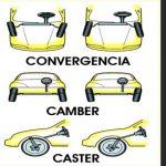¿Qué significa camber, caster, convergencia y divergencia?