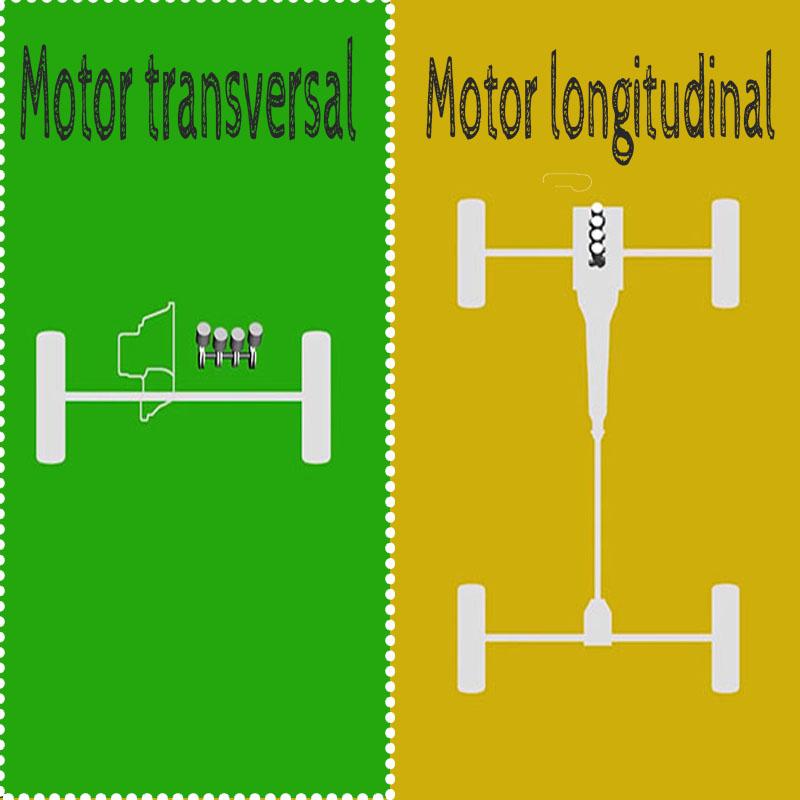 ¿Qué significa un motor longitudinal o transversal?